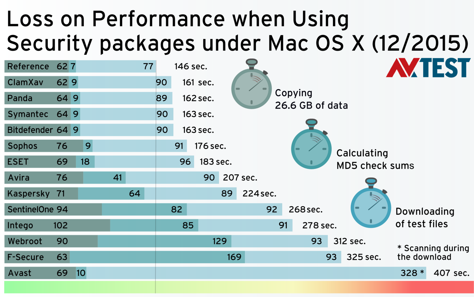 More Security for Mac OS X: 13 Security Packages Put to the