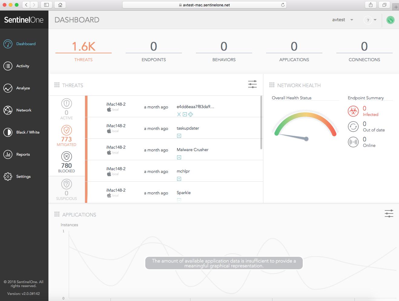 Put to the Test: Antivirus Solutions for MacOS Sierra   AV-TEST