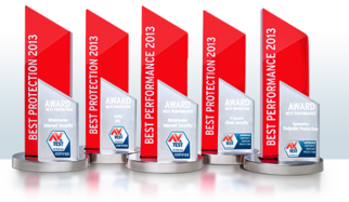 The AV-TEST AWARD 2013
